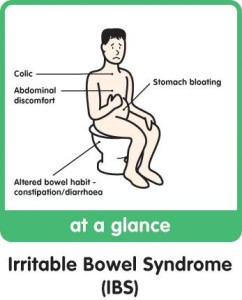 IBS IRRITABLE BOWEL SYNDROME 3