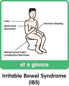 IBS IRRITABLE BOWEL SYNDROME 3